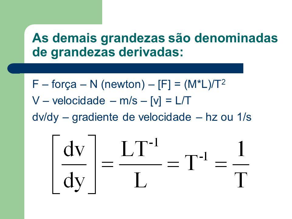 As demais grandezas são denominadas de grandezas derivadas: F – força – N (newton) – [F] = (M*L)/T 2 V – velocidade – m/s – [v] = L/T dv/dy – gradient