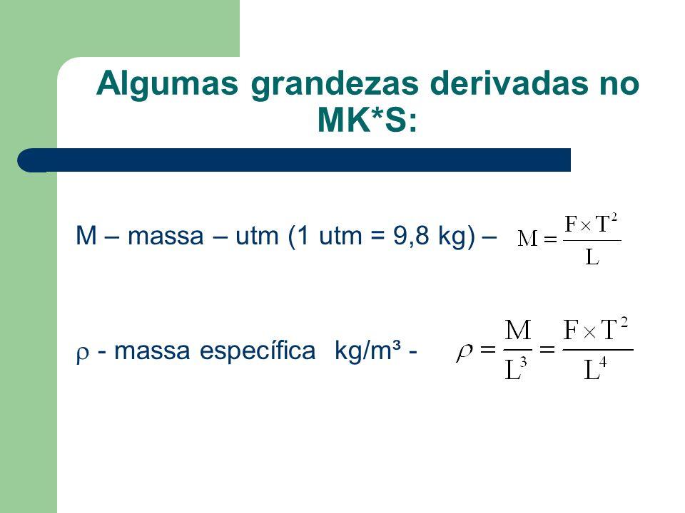 M – massa – utm (1 utm = 9,8 kg) – - massa específica kg/m³ - Algumas grandezas derivadas no MK*S:
