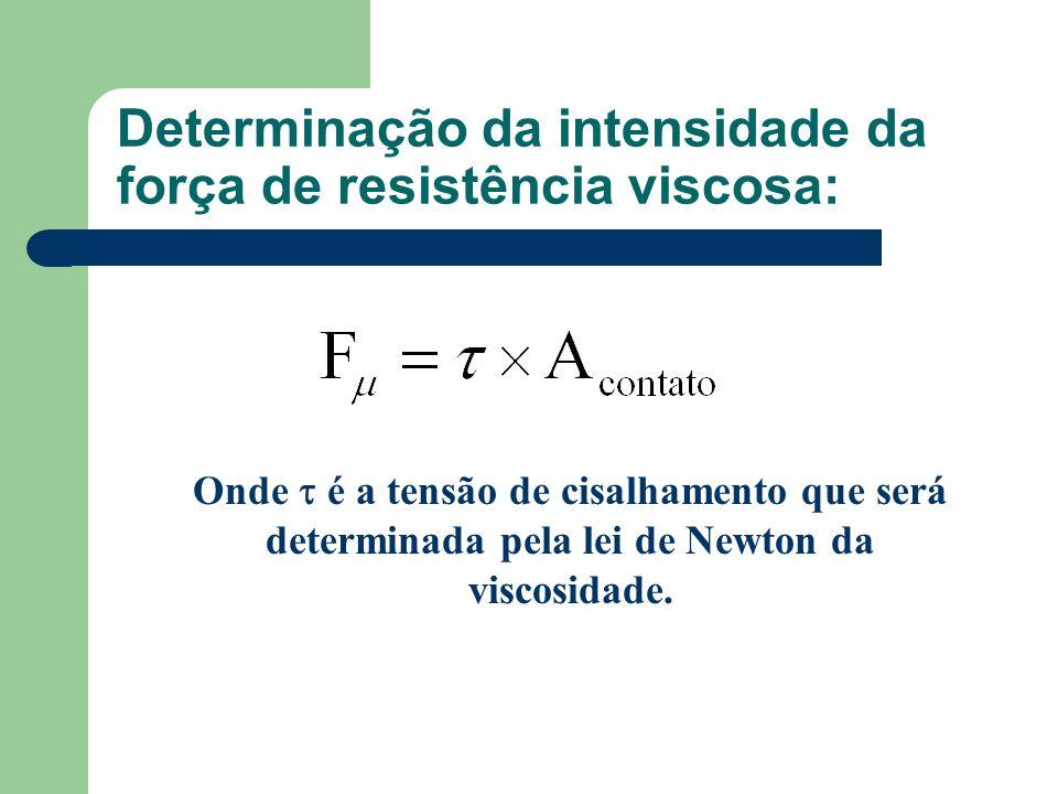 Determinação da intensidade da força de resistência viscosa: Onde é a tensão de cisalhamento que será determinada pela lei de Newton da viscosidade.