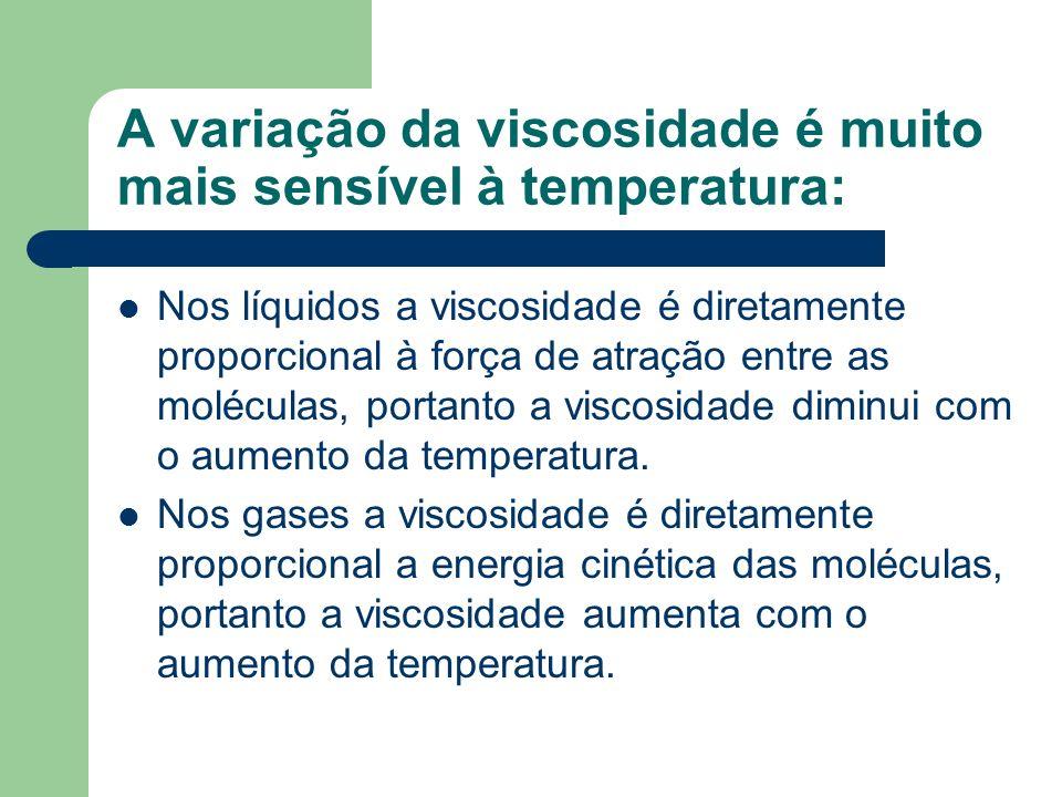 A variação da viscosidade é muito mais sensível à temperatura: Nos líquidos a viscosidade é diretamente proporcional à força de atração entre as moléc