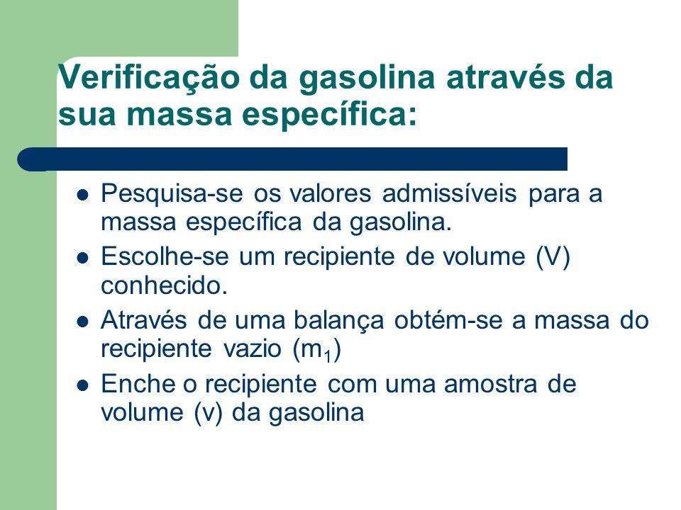 Verificação da gasolina através da sua massa específica: Pesquisa-se os valores admissíveis para a massa específica da gasolina. Escolhe-se um recipie