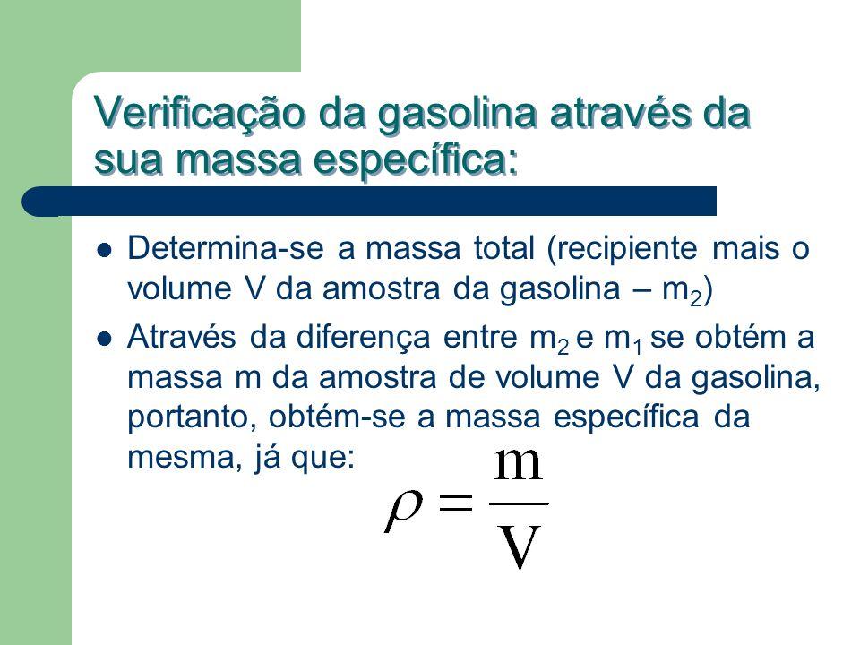 Determina-se a massa total (recipiente mais o volume V da amostra da gasolina – m 2 ) Através da diferença entre m 2 e m 1 se obtém a massa m da amost
