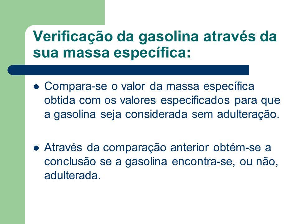 Compara-se o valor da massa específica obtida com os valores especificados para que a gasolina seja considerada sem adulteração. Através da comparação