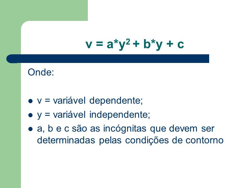 v = a*y 2 + b*y + c Onde: v = variável dependente; y = variável independente; a, b e c são as incógnitas que devem ser determinadas pelas condições de