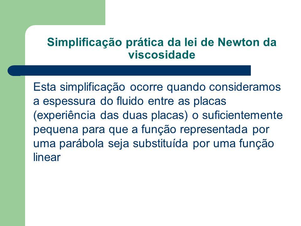 Simplificação prática da lei de Newton da viscosidade Esta simplificação ocorre quando consideramos a espessura do fluido entre as placas (experiência