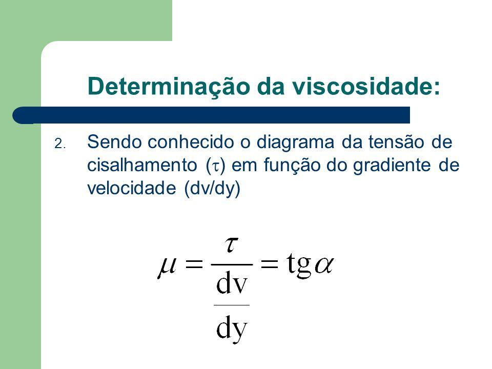 Determinação da viscosidade: 2. Sendo conhecido o diagrama da tensão de cisalhamento ( ) em função do gradiente de velocidade (dv/dy)
