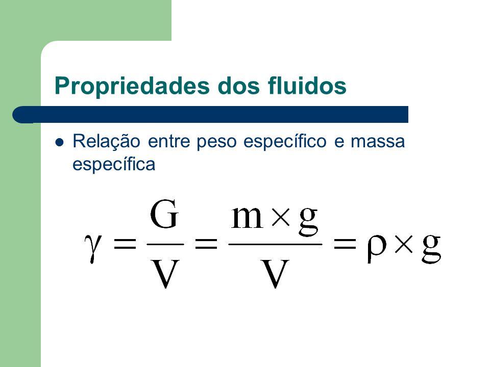 Propriedades dos fluidos Relação entre peso específico e massa específica