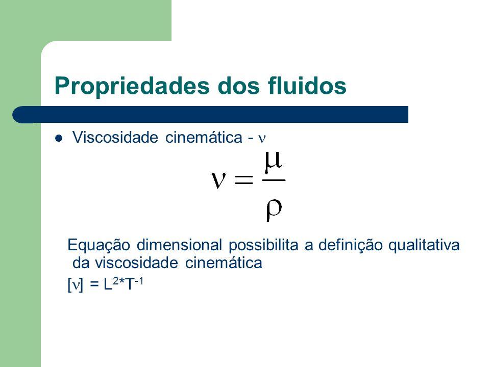 Propriedades dos fluidos Viscosidade cinemática - Equação dimensional possibilita a definição qualitativa da viscosidade cinemática [ ] = L 2 *T -1