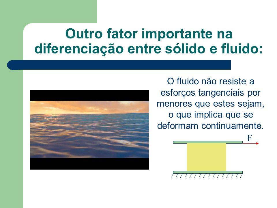 Outro fator importante na diferenciação entre sólido e fluido: O fluido não resiste a esforços tangenciais por menores que estes sejam, o que implica