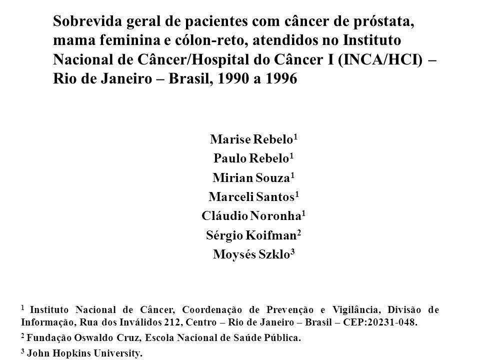 Sobrevida geral de pacientes com câncer de próstata, mama feminina e cólon-reto, atendidos no Instituto Nacional de Câncer/Hospital do Câncer I (INCA/