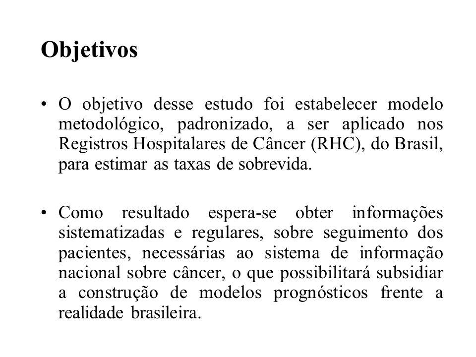 Objetivos O objetivo desse estudo foi estabelecer modelo metodológico, padronizado, a ser aplicado nos Registros Hospitalares de Câncer (RHC), do Bras
