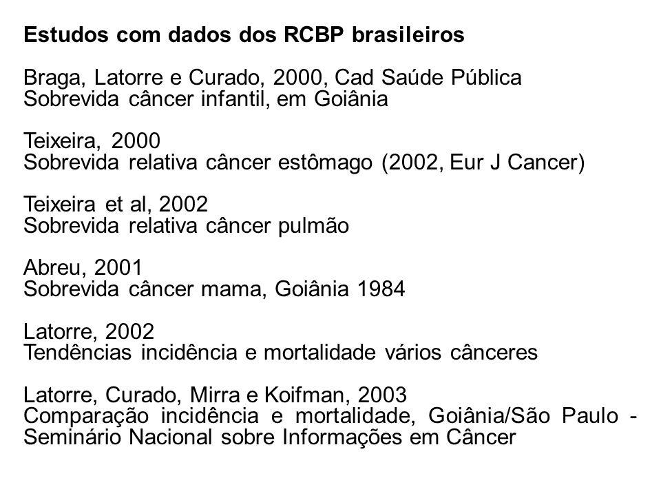Estudos com dados dos RCBP brasileiros Braga, Latorre e Curado, 2000, Cad Saúde Pública Sobrevida câncer infantil, em Goiânia Teixeira, 2000 Sobrevida