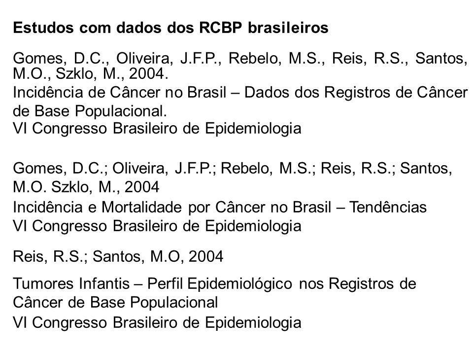Estudos com dados dos RCBP brasileiros Gomes, D.C., Oliveira, J.F.P., Rebelo, M.S., Reis, R.S., Santos, M.O., Szklo, M., 2004. Incidência de Câncer no