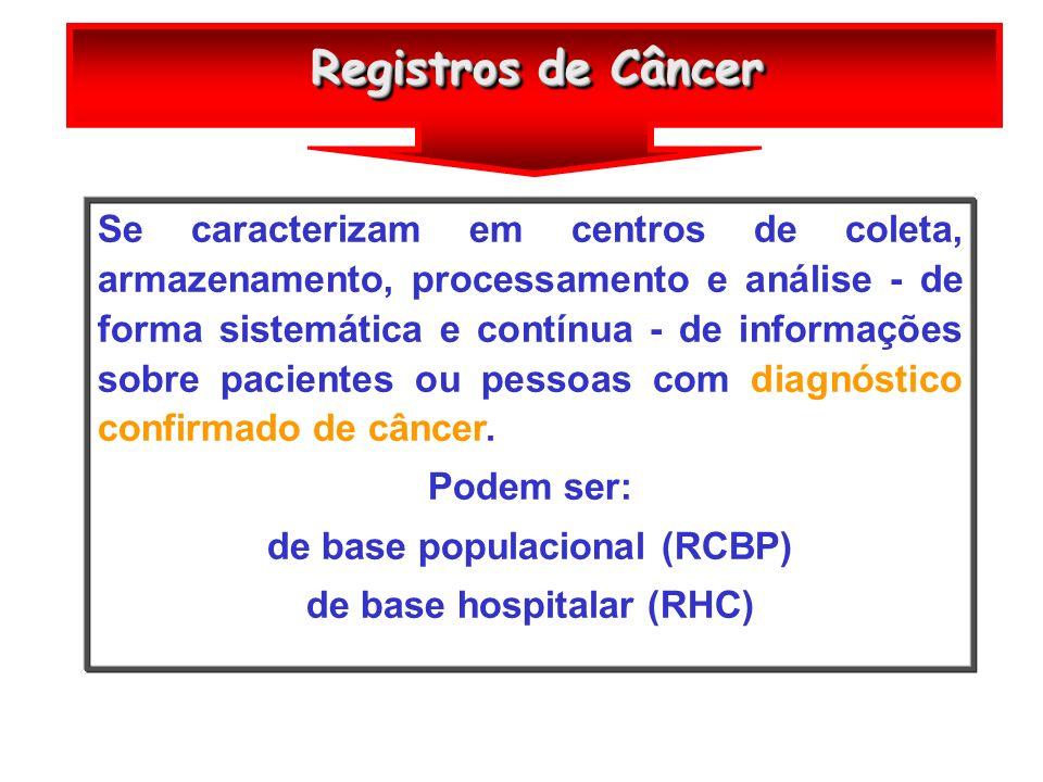 1967 - 1º RCBP - no município de Recife 1969 - 2º RCBP - no município de São Paulo 1971 - 3º RCBP - no município de Fortaleza 1973 - 4 o RCBP - no município de Porto Alegre 1975- Registro Nacional de Patologia Tumoral (RNPT) 1983- 1º Registro Hospitalar de Câncer (RHC) no Instituto Nacional de Câncer – INCA 1986 - RCBP de Goiânia 1987 - RCBP de Belém 1991 - RCBP de Campinas Registros de Câncer de Base Populacional no Brasil - histórico
