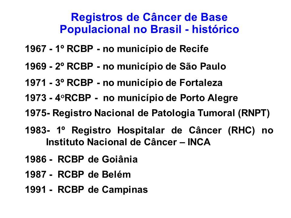 1967 - 1º RCBP - no município de Recife 1969 - 2º RCBP - no município de São Paulo 1971 - 3º RCBP - no município de Fortaleza 1973 - 4 o RCBP - no mun