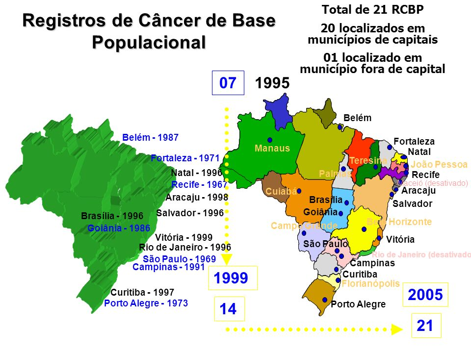 Breast cancer in England trends in incidence, survival and mortality Mass screening Coleman et al., 2001