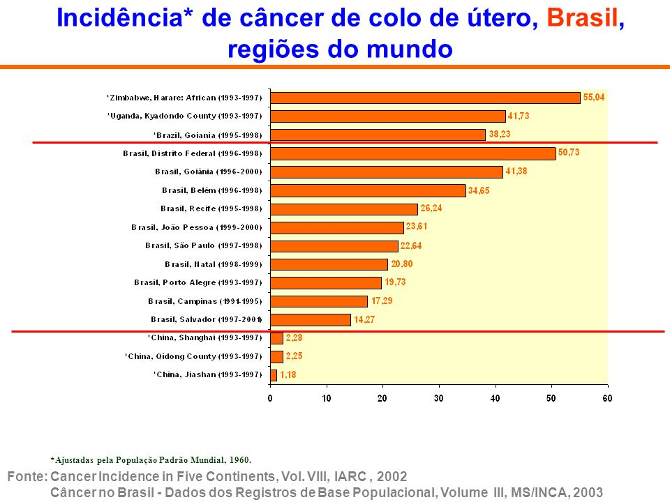 Comparative survival studies CONCORD study International collaboration of cancer registries In progress (results expected late 2005)