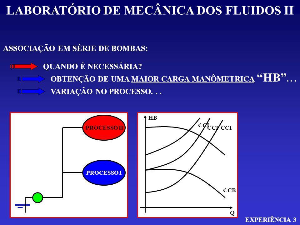 LABORATÓRIO DE MECÂNICA DOS FLUIDOS II EXPERIÊNCIA 3 ASSOCIAÇÃO EM SÉRIE DE BOMBAS: QUANDO É NECESSÁRIA? OBTENÇÃO DE UMA MAIOR CARGA MANÔMETRICA HB...