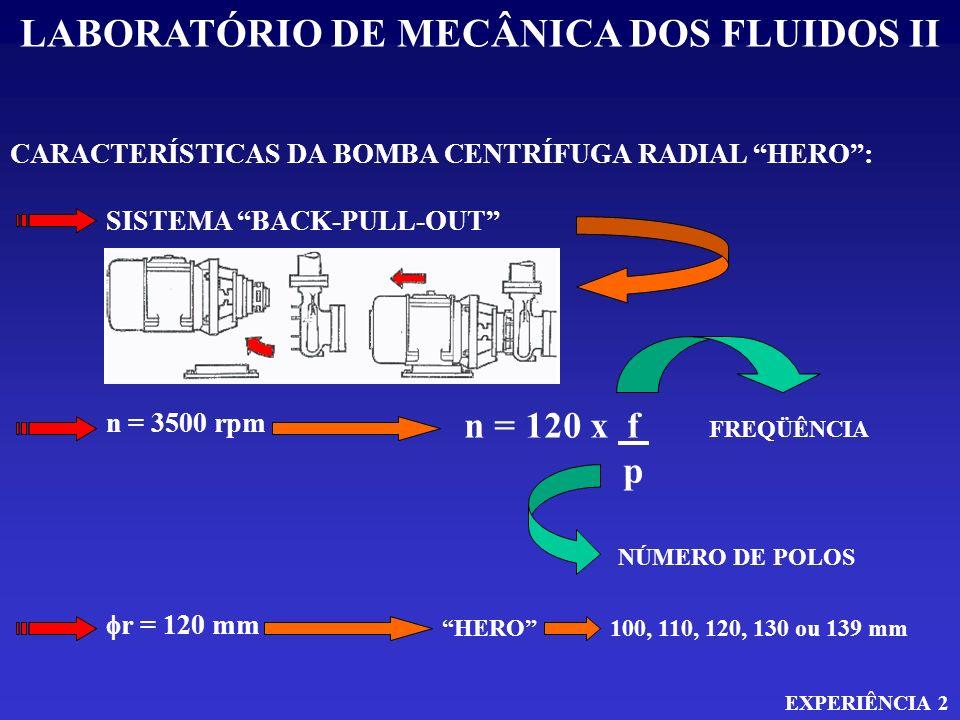 LABORATÓRIO DE MECÂNICA DOS FLUIDOS II EXPERIÊNCIA 2 CARACTERÍSTICAS DA BOMBA CENTRÍFUGA RADIAL HERO: SISTEMA BACK-PULL-OUT n = 3500 rpm r = 120 mm n