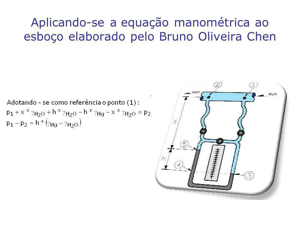 Aplicando-se a equação manométrica ao esboço elaborado pelo Bruno Oliveira Chen