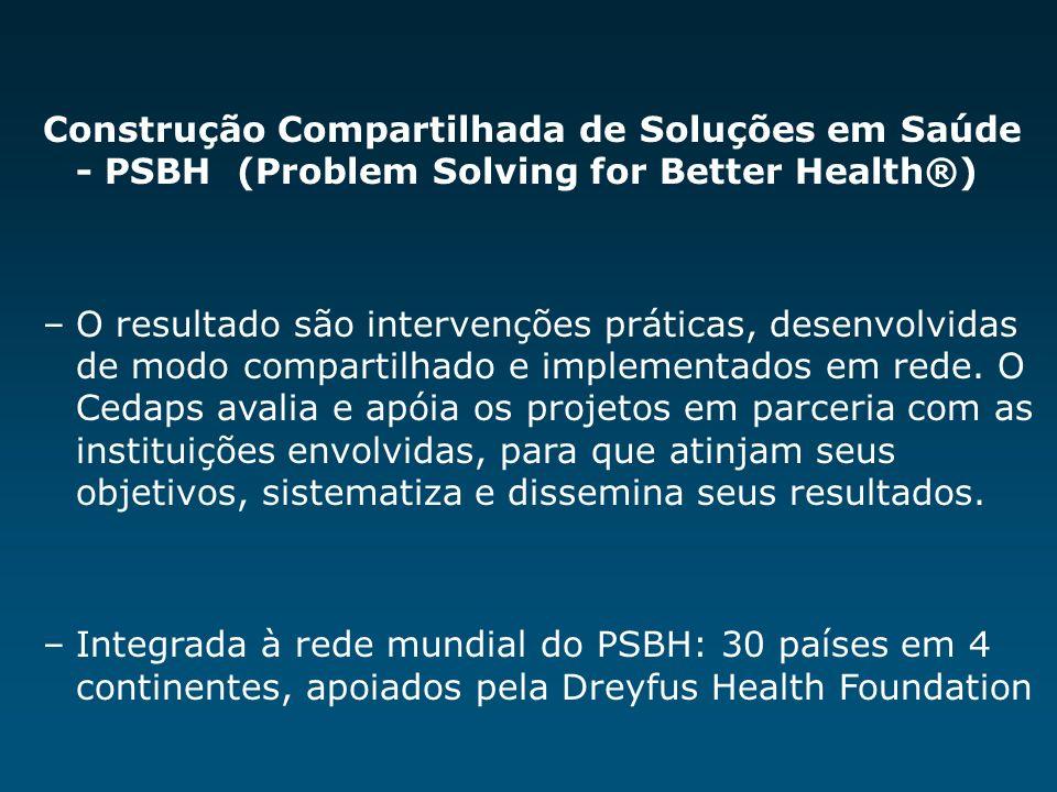 Construção Compartilhada de Soluções em Saúde - PSBH (Problem Solving for Better Health®) –O resultado são intervenções práticas, desenvolvidas de mod