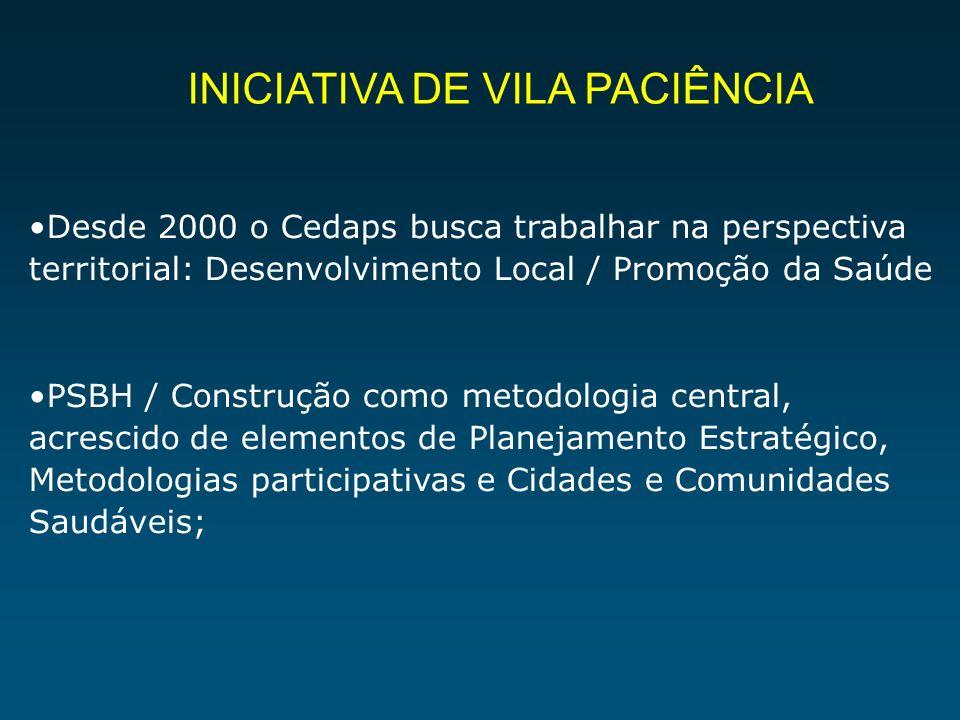 Desde 2000 o Cedaps busca trabalhar na perspectiva territorial: Desenvolvimento Local / Promoção da Saúde PSBH / Construção como metodologia central,