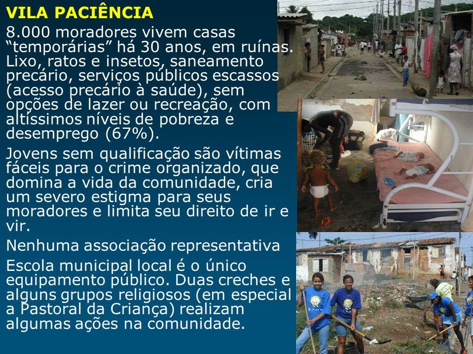 VILA PACIÊNCIA 8.000 moradores vivem casas temporárias há 30 anos, em ruínas. Lixo, ratos e insetos, saneamento precário, serviços públicos escassos (