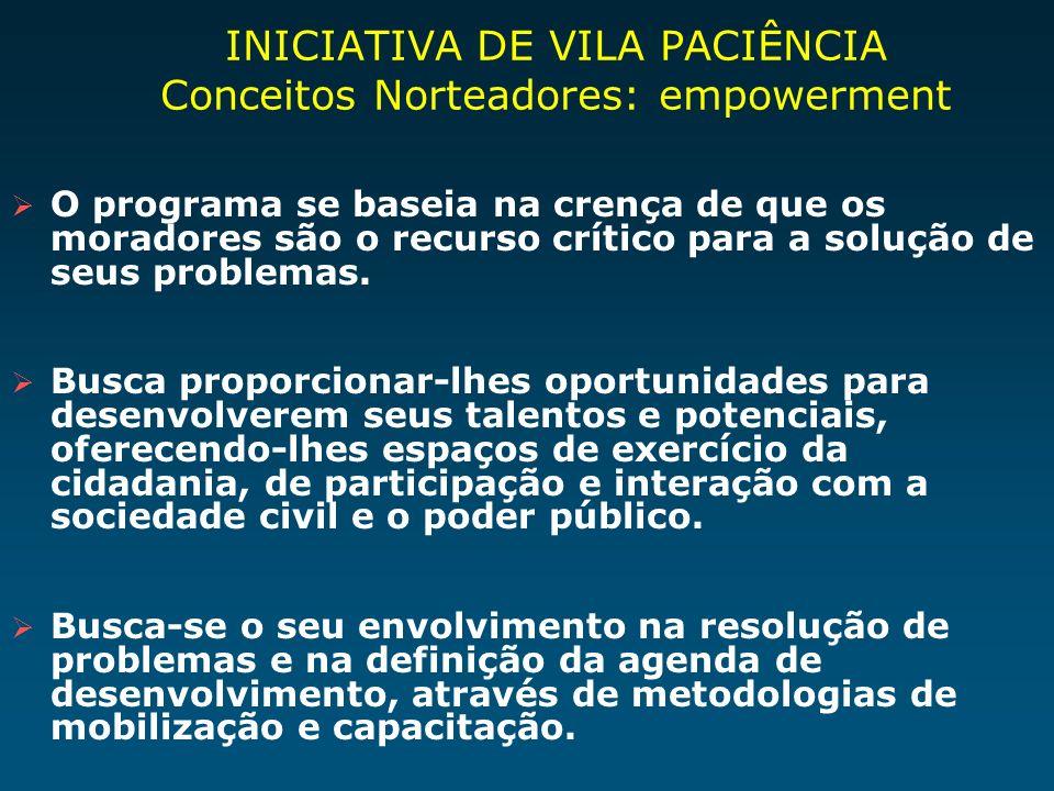 INICIATIVA DE VILA PACIÊNCIA Conceitos Norteadores: empowerment O programa se baseia na crença de que os moradores são o recurso crítico para a soluçã