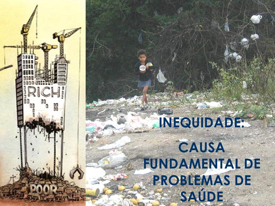 Contexto: Iniqüidades Favelas no Rio 1960 renda total dos 10% mais ricos = 34 vezes a dos 10% mais pobres.