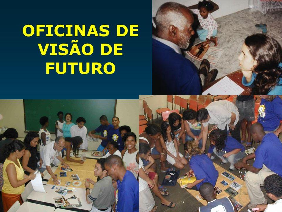 OFICINAS DE VISÃO DE FUTURO