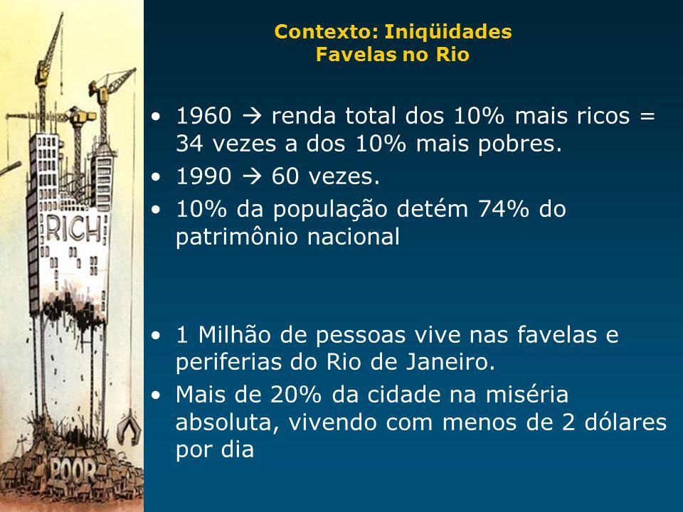 Contexto: Iniqüidades Favelas no Rio 1960 renda total dos 10% mais ricos = 34 vezes a dos 10% mais pobres. 1990 60 vezes. 10% da população detém 74% d
