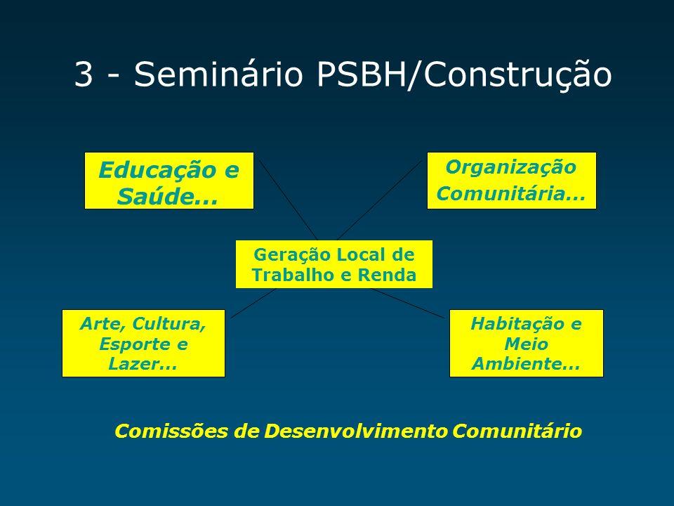 3 - Seminário PSBH/Construção Comissões de Desenvolvimento Comunitário. Educação e Saúde... Organização Comunitária... Habitação e Meio Ambiente... Ar
