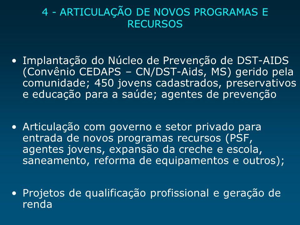 4 - ARTICULAÇÃO DE NOVOS PROGRAMAS E RECURSOS Implantação do Núcleo de Prevenção de DST-AIDS (Convênio CEDAPS – CN/DST-Aids, MS) gerido pela comunidad