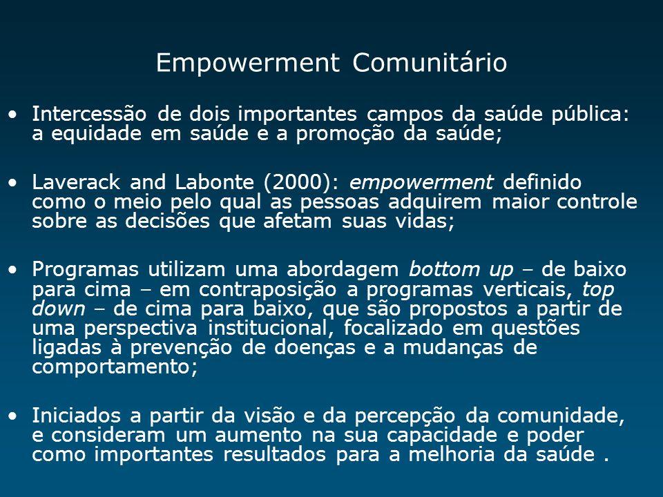 Empowerment Comunitário Intercessão de dois importantes campos da saúde pública: a equidade em saúde e a promoção da saúde; Laverack and Labonte (2000