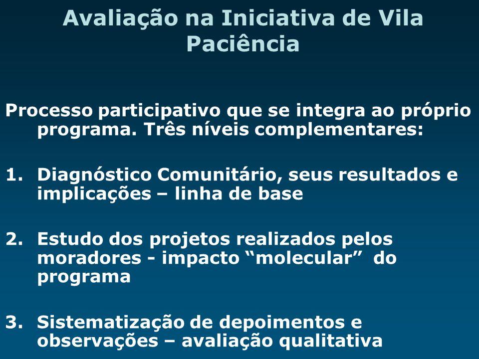 Avaliação na Iniciativa de Vila Paciência Processo participativo que se integra ao próprio programa. Três níveis complementares: 1.Diagnóstico Comunit