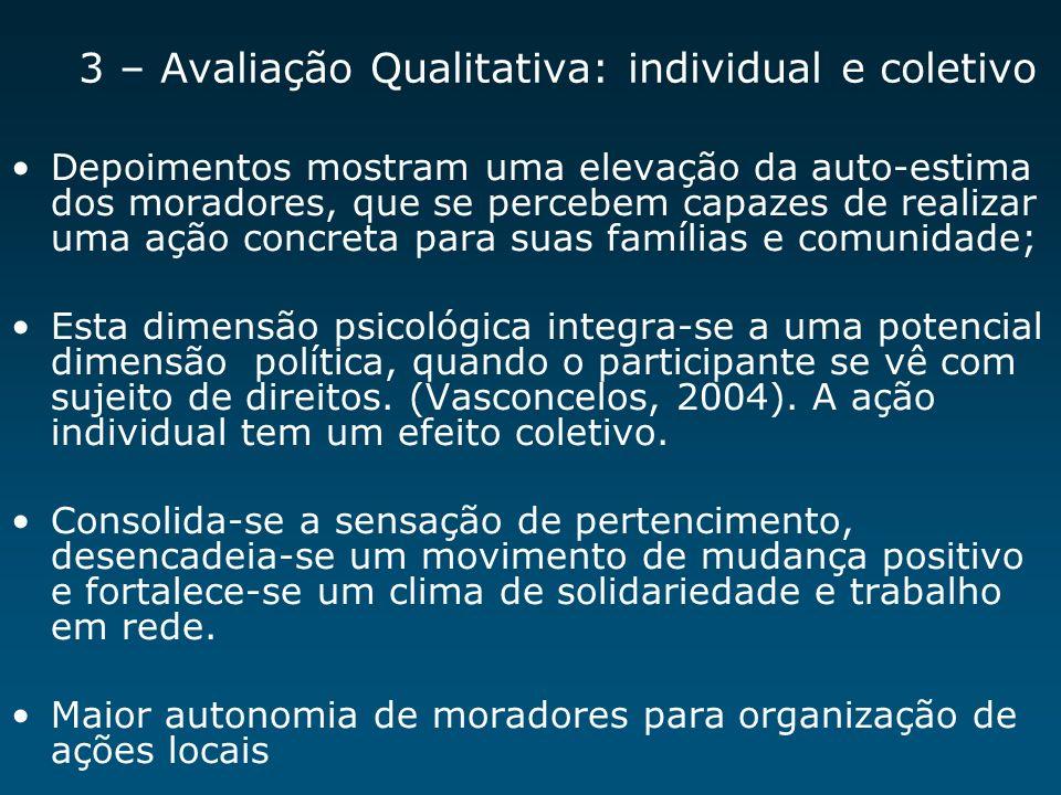 3 – Avaliação Qualitativa: individual e coletivo Depoimentos mostram uma elevação da auto-estima dos moradores, que se percebem capazes de realizar um