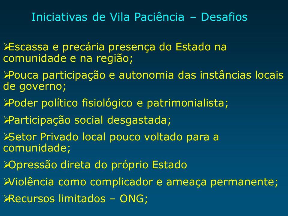 Iniciativas de Vila Paciência – Desafios Escassa e precária presença do Estado na comunidade e na região; Pouca participação e autonomia das instância