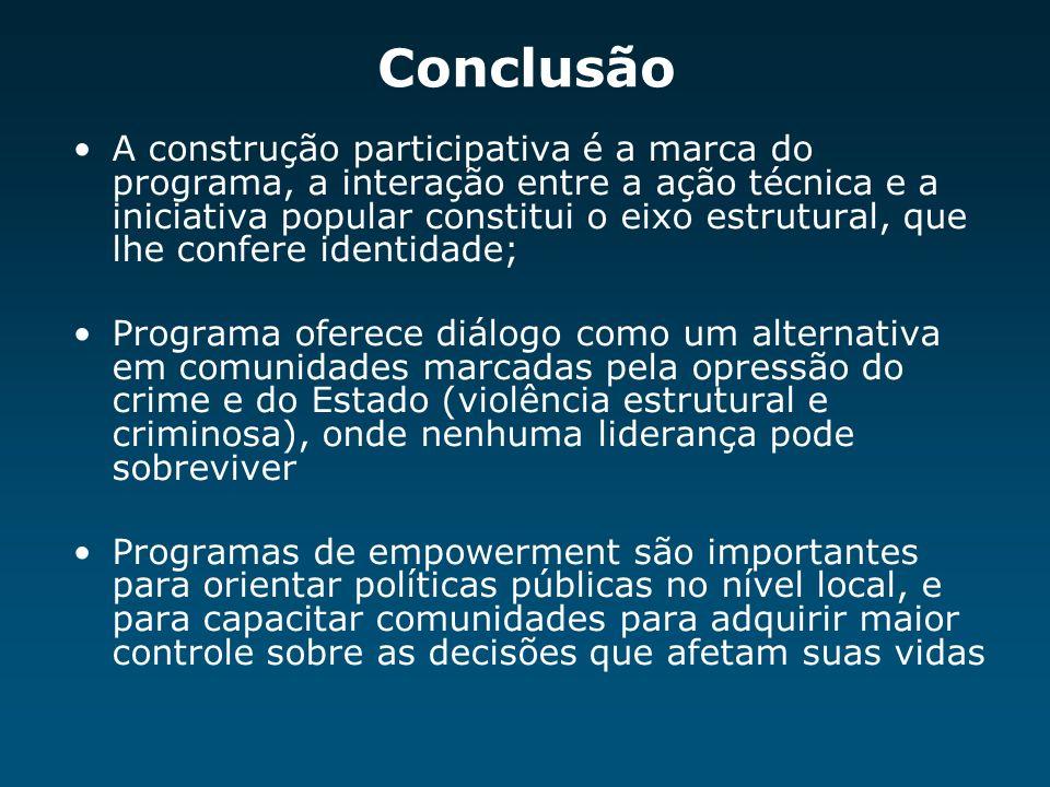 Conclusão A construção participativa é a marca do programa, a interação entre a ação técnica e a iniciativa popular constitui o eixo estrutural, que l