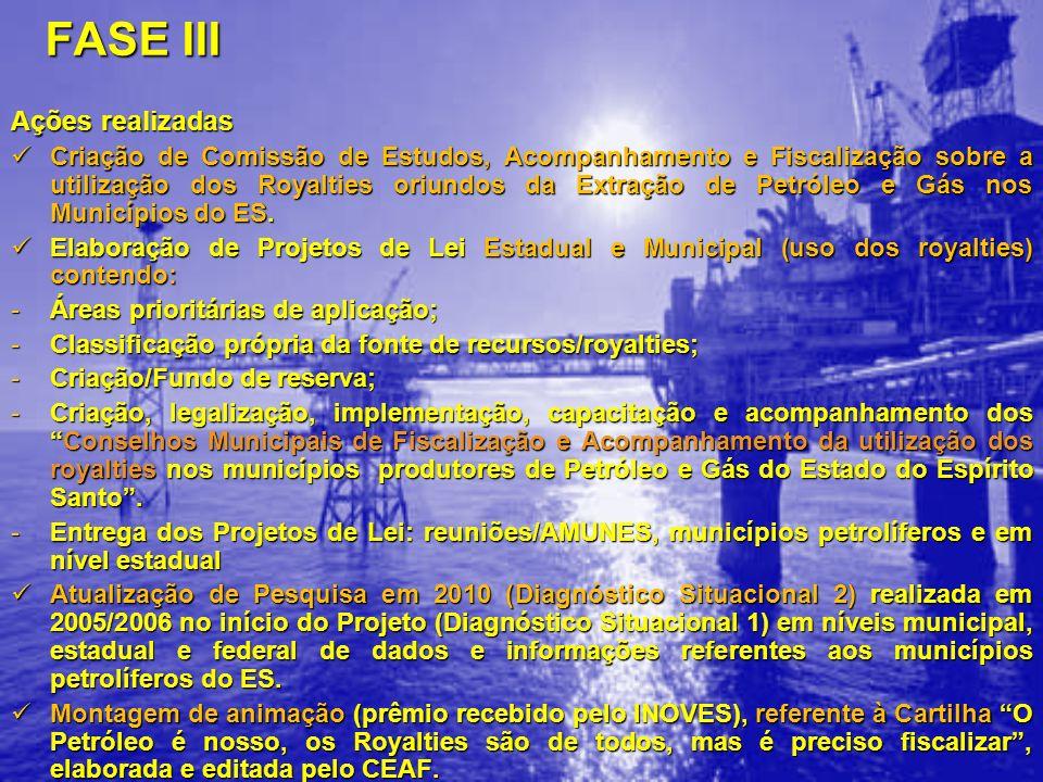 FASE III Ações realizadas Criação de Comissão de Estudos, Acompanhamento e Fiscalização sobre a utilização dos Royalties oriundos da Extração de Petró
