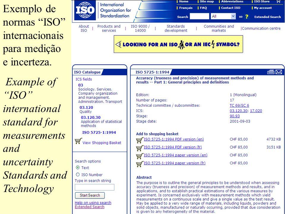 Exemplo de normas ISO internacionais para medição e incerteza. Example of ISO international standard for measurements and uncertainty Standards and Te