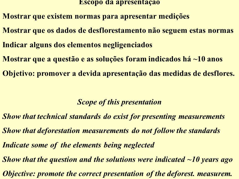 Escopo da apresentação Mostrar que existem normas para apresentar medições Mostrar que os dados de desflorestamento não seguem estas normas Indicar al