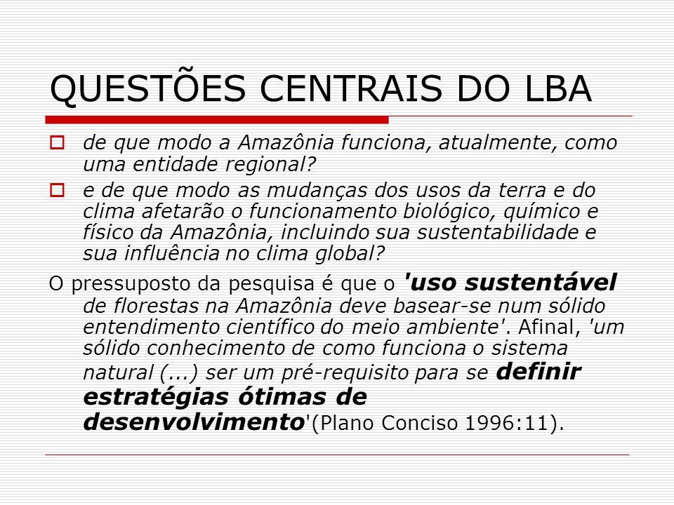 QUESTÕES CENTRAIS DO LBA de que modo a Amazônia funciona, atualmente, como uma entidade regional? e de que modo as mudanças dos usos da terra e do cli