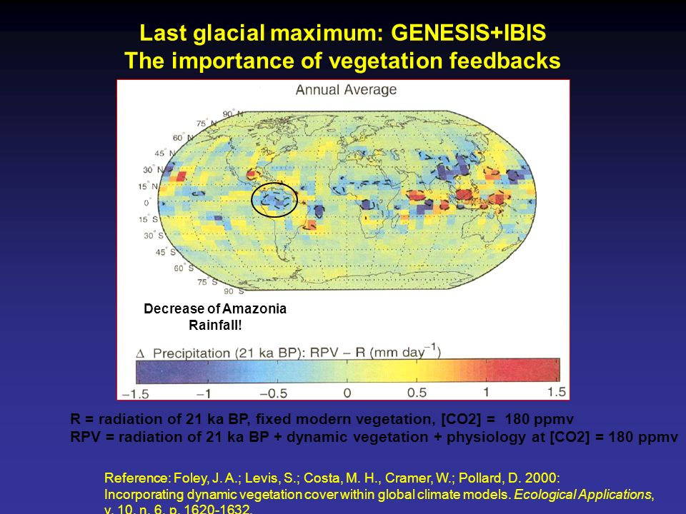 Last glacial maximum: GENESIS+IBIS The importance of vegetation feedbacks Reference: Foley, J. A.; Levis, S.; Costa, M. H., Cramer, W.; Pollard, D. 20