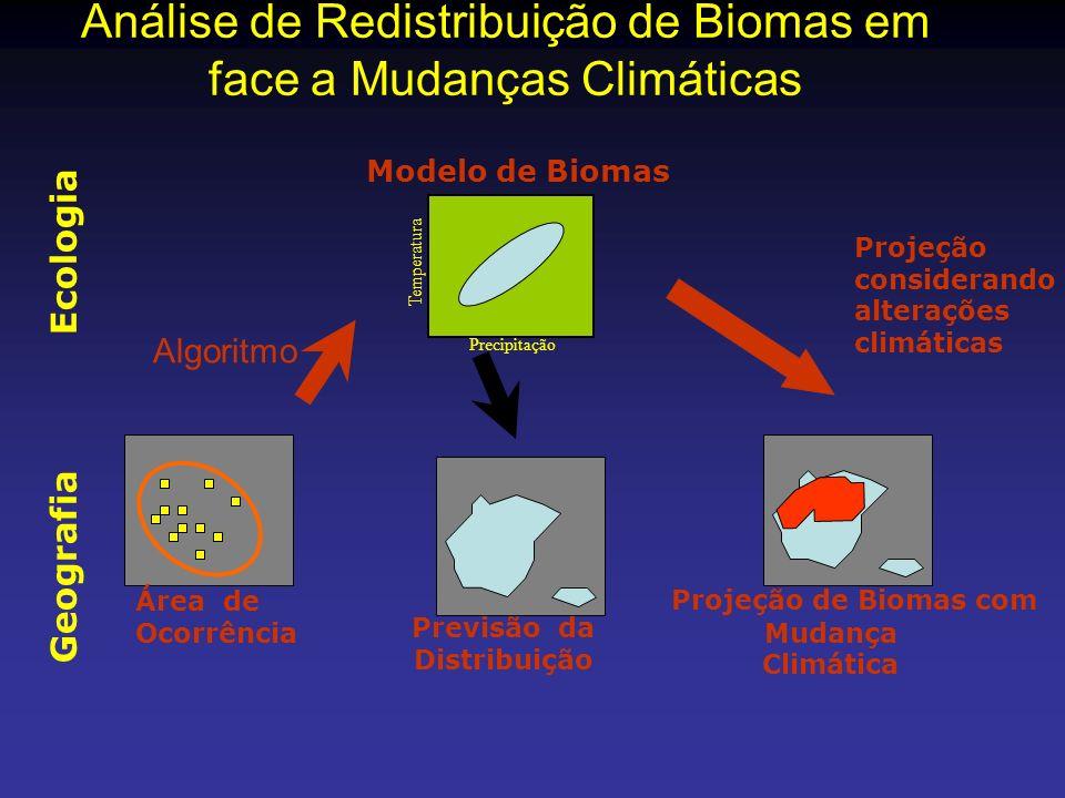 Geografia Ecologia Análise de Redistribuição de Biomas em face a Mudanças Climáticas Área de Ocorrência Algoritmo Precipitação Temperatura Modelo de B