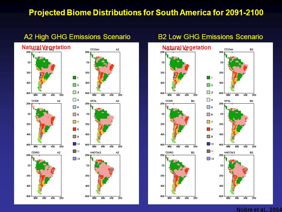 Projected Biome Distributions for South America for 2091-2100 Natural Vegetation A2 High GHG Emissions ScenarioB2 Low GHG Emissions Scenario Nobre et