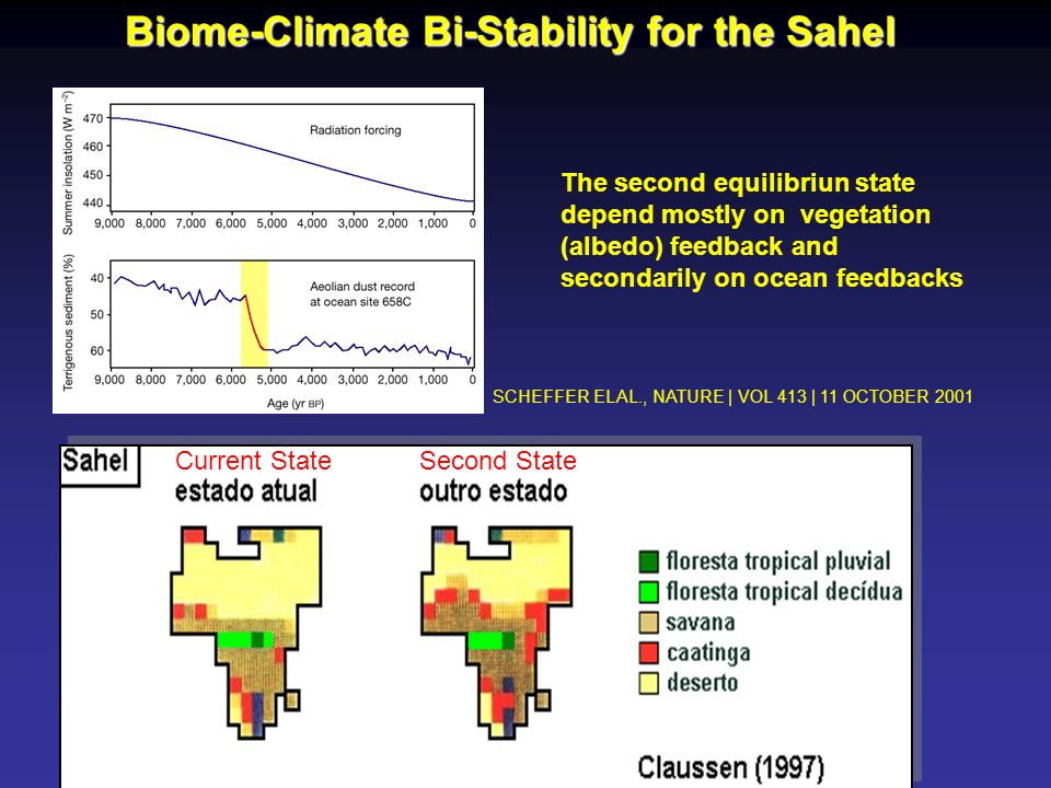 Biome-Climate Bi-Stability for the Sahel Current State Second State SCHEFFER EL AL., NATURE | VOL 413 | 11 OCTOBER 2001 The second equilibriun state d