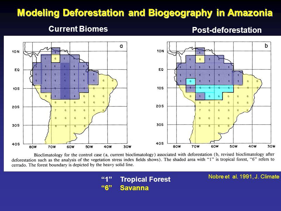 Geografia Ecologia Modelagem de Distribuição Geográfica de Biomas Área de Ocorrência Algoritmo Variável Ambiental A Variável ambiental B Modelo de Biomas Previsão da Distribuição