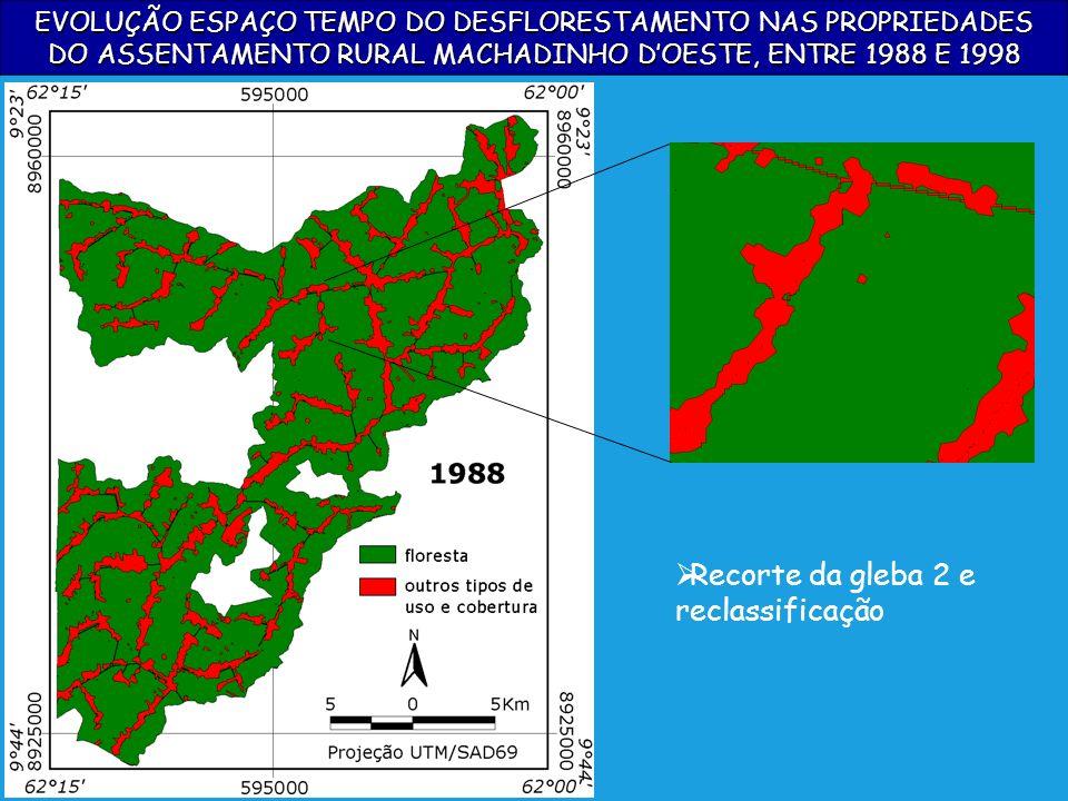 EVOLUÇÃO ESPAÇO TEMPO DO DESFLORESTAMENTO NAS PROPRIEDADES DO ASSENTAMENTO RURAL MACHADINHO DOESTE, ENTRE 1988 E 1998 Recorte da gleba 2 e reclassific
