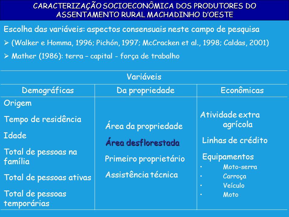 CARACTERIZAÇÃO SOCIOECONÔMICA DOS PRODUTORES DO ASSENTAMENTO RURAL MACHADINHO DOESTE Variáveis DemográficasDa propriedadeEconômicas Origem Tempo de re