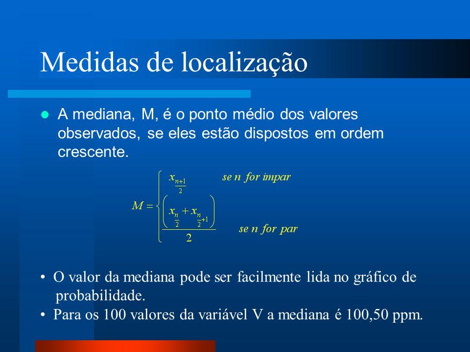 Medidas de localização A mediana, M, é o ponto médio dos valores observados, se eles estão dispostos em ordem crescente. O valor da mediana pode ser f